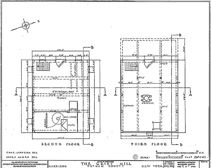 grist mill plans
